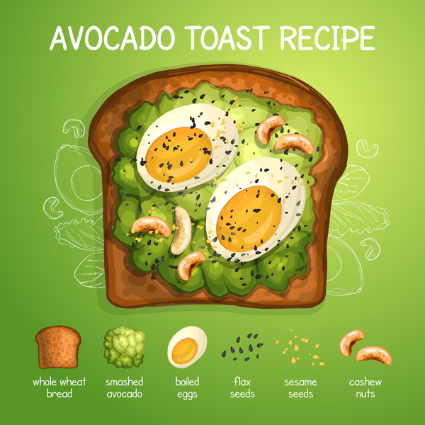 Avocado Toast Recipe Explained